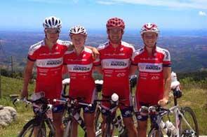 Tri Training Harder - Triathlon Coaching Team